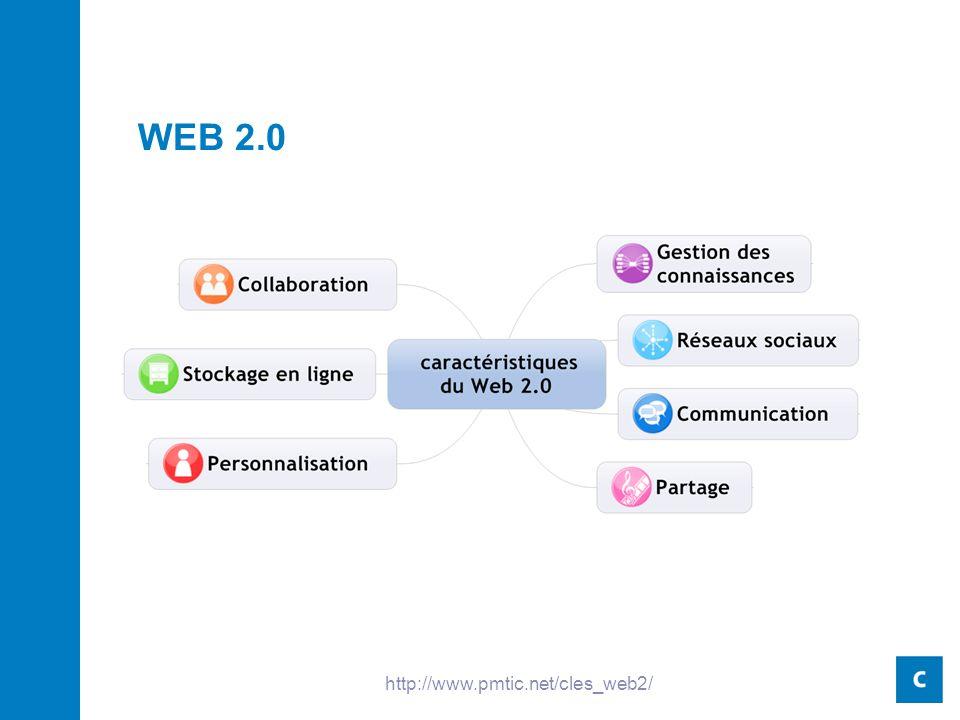 WEB 2.0 http://www.pmtic.net/cles_web2/