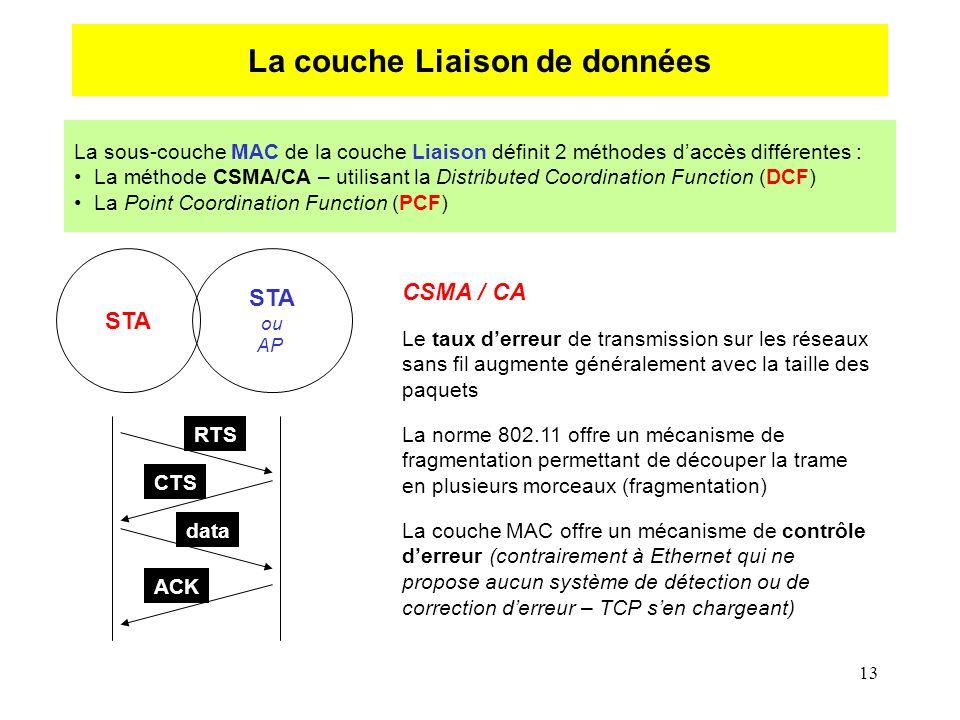 13 La couche Liaison de données La sous-couche MAC de la couche Liaison définit 2 méthodes daccès différentes : La méthode CSMA/CA – utilisant la Distributed Coordination Function (DCF) La Point Coordination Function (PCF) STA ou AP STA RTS CTS data ACK Le taux derreur de transmission sur les réseaux sans fil augmente généralement avec la taille des paquets La norme 802.11 offre un mécanisme de fragmentation permettant de découper la trame en plusieurs morceaux (fragmentation) La couche MAC offre un mécanisme de contrôle derreur (contrairement à Ethernet qui ne propose aucun système de détection ou de correction derreur – TCP sen chargeant) CSMA / CA