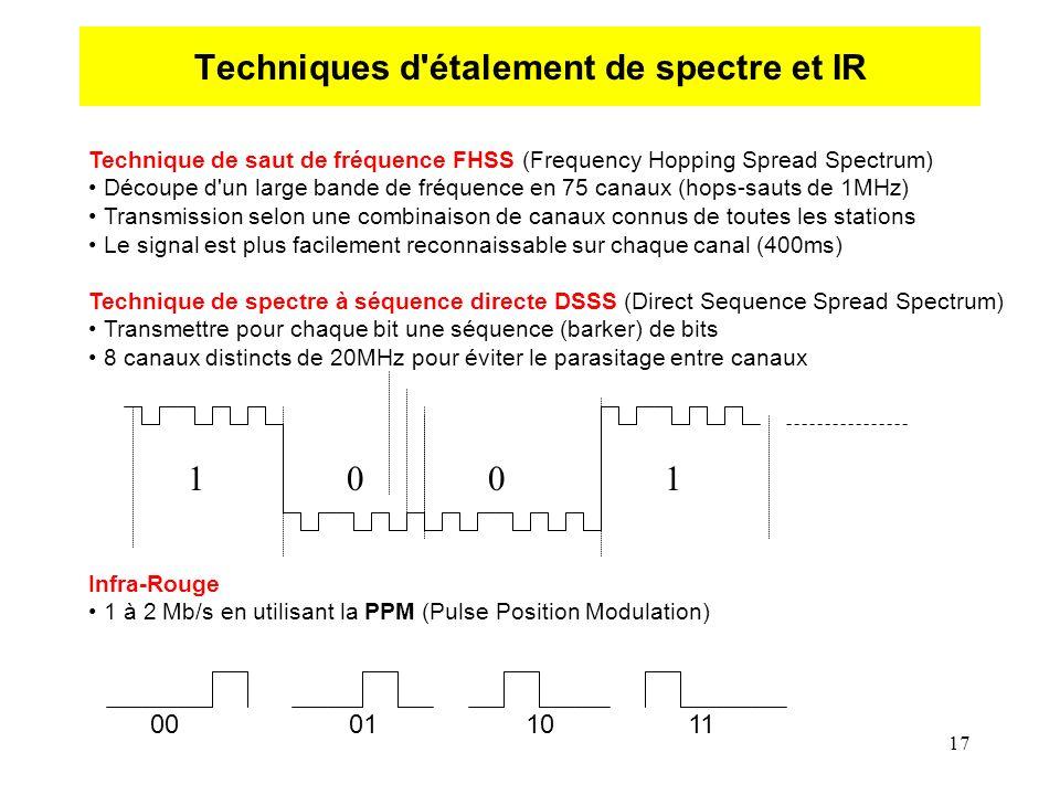 17 Techniques d'étalement de spectre et IR Technique de saut de fréquence FHSS (Frequency Hopping Spread Spectrum) Découpe d'un large bande de fréquen