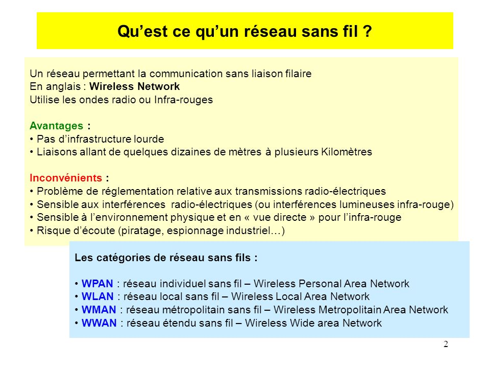 2 Quest ce quun réseau sans fil ? Un réseau permettant la communication sans liaison filaire En anglais : Wireless Network Utilise les ondes radio ou