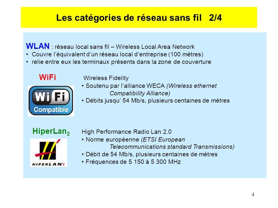 4 WLAN : réseau local sans fil – Wireless Local Area Network Couvre léquivalent dun réseau local dentreprise (100 mètres) relie entre eux les terminaux présents dans la zone de couverture WiFi Wireless Fidelity Soutenu par lalliance WECA (Wireless ethernet Compatibility Alliance) Débits jusqu 54 Mb/s, plusieurs centaines de mètres HiperLan 2 High Performance Radio Lan 2.0 Norme européenne (ETSI European Telecommunications standard Transmissions) Débit de 54 Mb/s, plusieurs centaines de mètres Fréquences de 5 150 à 5 300 MHz Les catégories de réseau sans fil 2/4