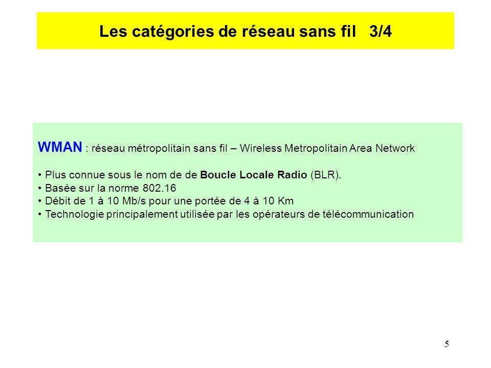 6 WWAN : réseau étendu sans fil – Wireless Wide area Network Plus connu sous le nom de « réseau cellulaire mobile » Utilisé par les téléphones mobiles GSM Global System for Mobile Communication GPRS General packet radio service UMTS Universal Mobile Telecommunication System Les catégories de réseau sans fil 3/4