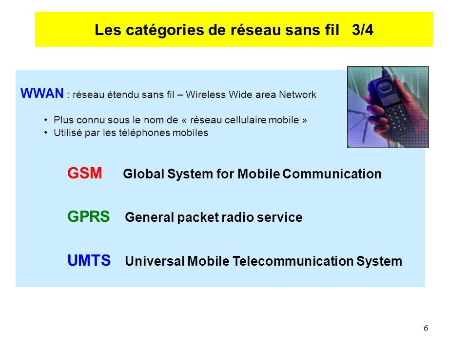 6 WWAN : réseau étendu sans fil – Wireless Wide area Network Plus connu sous le nom de « réseau cellulaire mobile » Utilisé par les téléphones mobiles