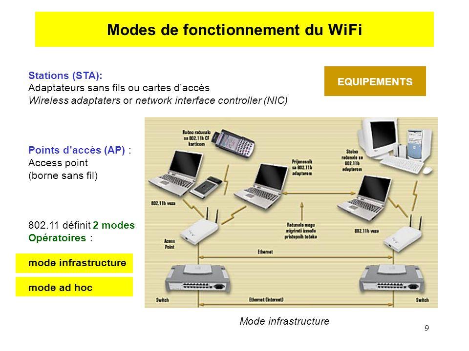 20 Fin de présentation Merci de votre attention Patrick MONASSIER Université Lyon 1 France
