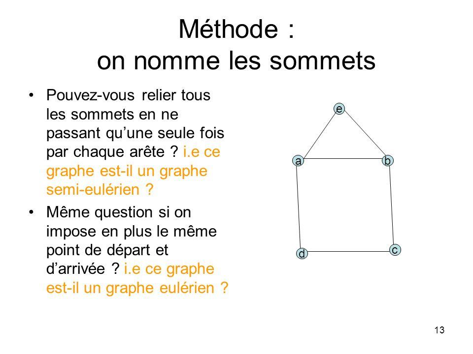 13 Méthode : on nomme les sommets Pouvez-vous relier tous les sommets en ne passant quune seule fois par chaque arête .