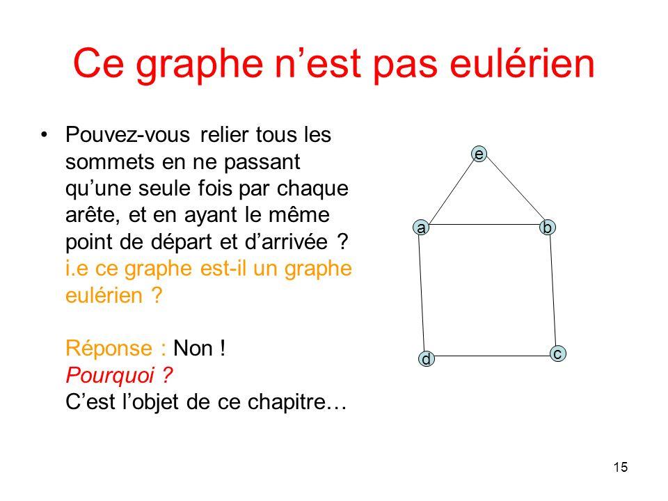 15 Ce graphe nest pas eulérien Pouvez-vous relier tous les sommets en ne passant quune seule fois par chaque arête, et en ayant le même point de départ et darrivée .
