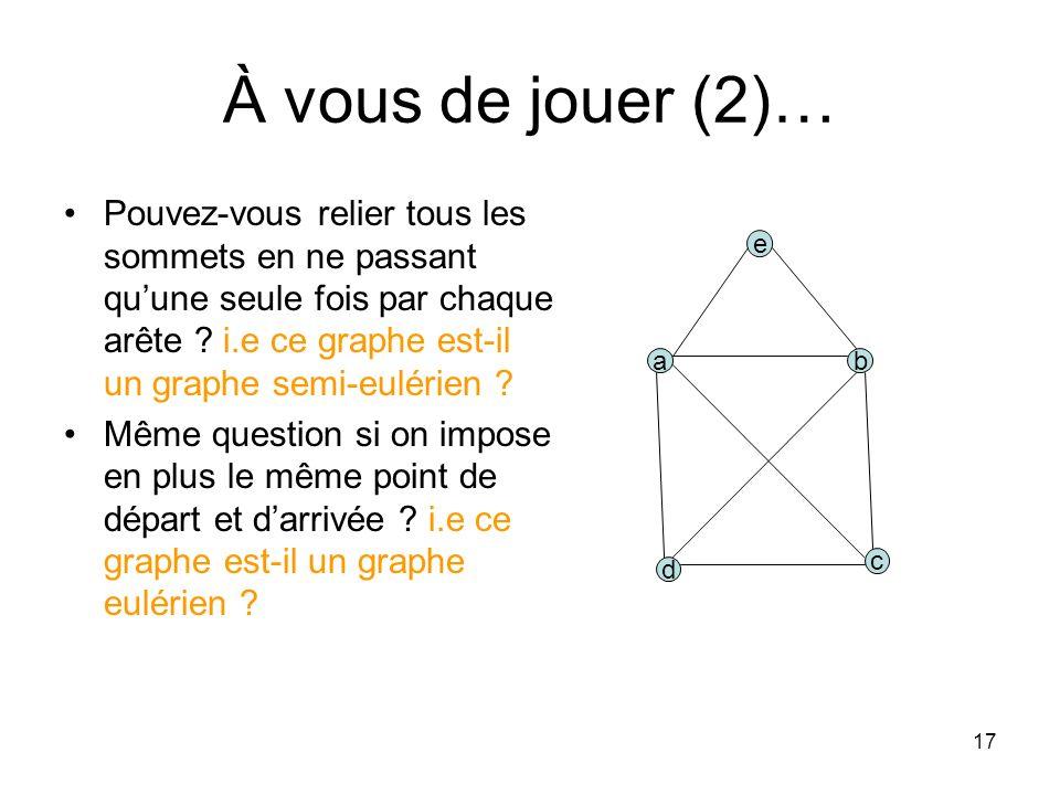 17 À vous de jouer (2)… Pouvez-vous relier tous les sommets en ne passant quune seule fois par chaque arête .