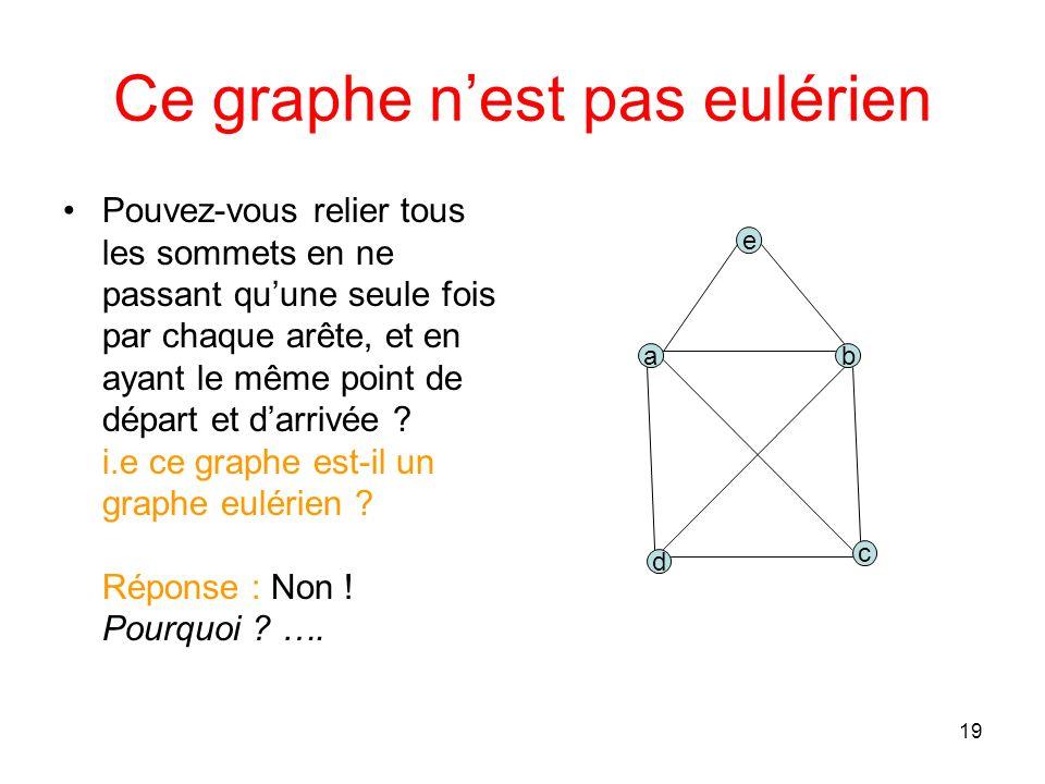 19 Ce graphe nest pas eulérien Pouvez-vous relier tous les sommets en ne passant quune seule fois par chaque arête, et en ayant le même point de départ et darrivée .