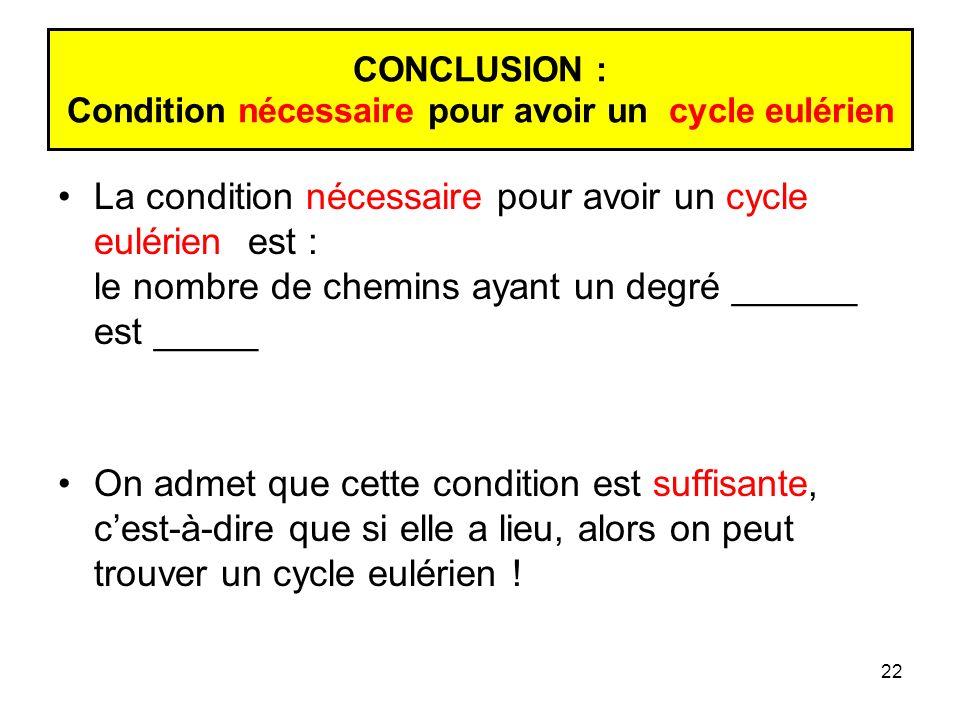 22 CONCLUSION : Condition nécessaire pour avoir un cycle eulérien La condition nécessaire pour avoir un cycle eulérien est : le nombre de chemins ayant un degré ______ est _____ On admet que cette condition est suffisante, cest-à-dire que si elle a lieu, alors on peut trouver un cycle eulérien !