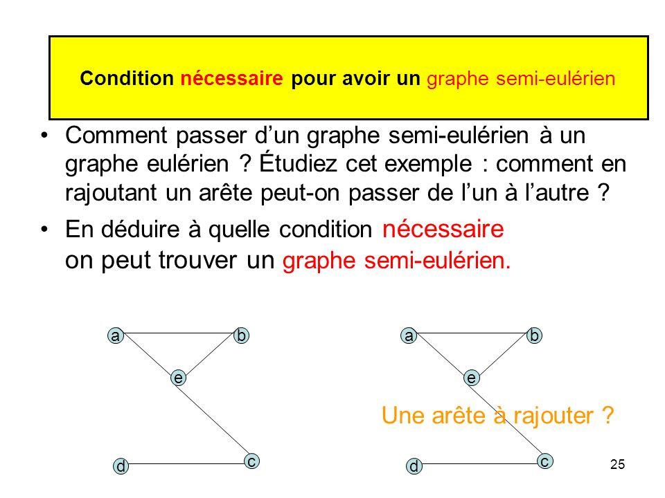 25 Comment passer dun graphe semi-eulérien à un graphe eulérien .
