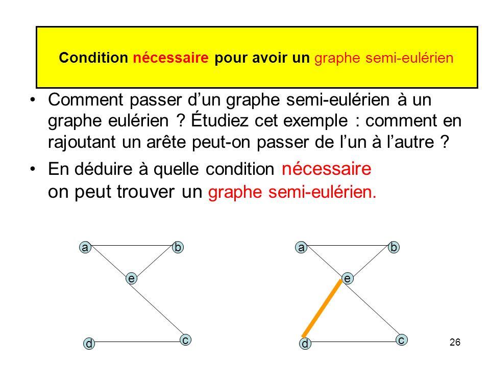 26 Comment passer dun graphe semi-eulérien à un graphe eulérien .
