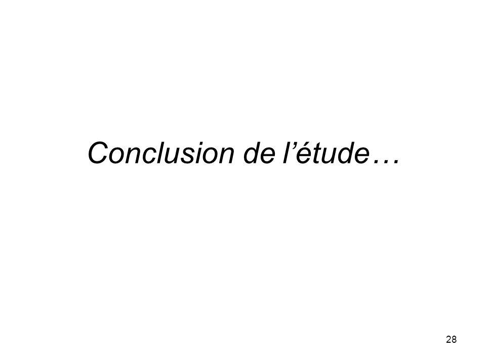 28 Conclusion de létude…