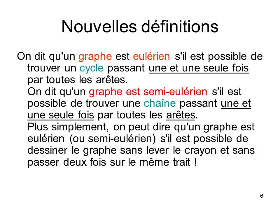 6 Nouvelles définitions On dit qu un graphe est eulérien s il est possible de trouver un cycle passant une et une seule fois par toutes les arêtes.