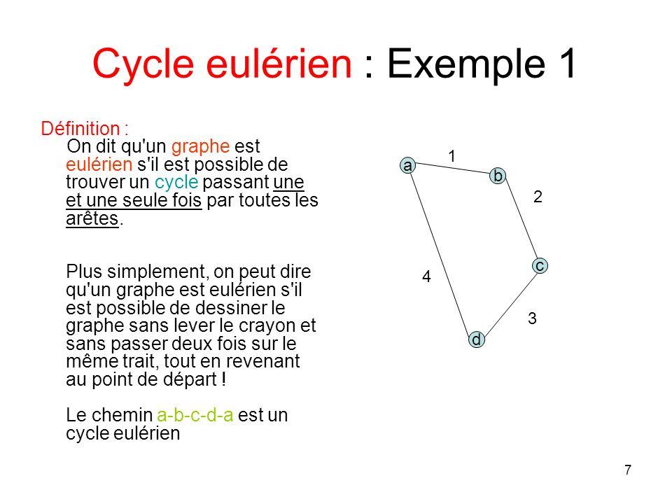 7 Cycle eulérien : Exemple 1 Définition : On dit qu un graphe est eulérien s il est possible de trouver un cycle passant une et une seule fois par toutes les arêtes.