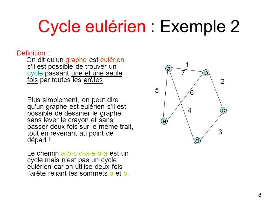 8 Cycle eulérien : Exemple 2 Définition : On dit qu un graphe est eulérien s il est possible de trouver un cycle passant une et une seule fois par toutes les arêtes.