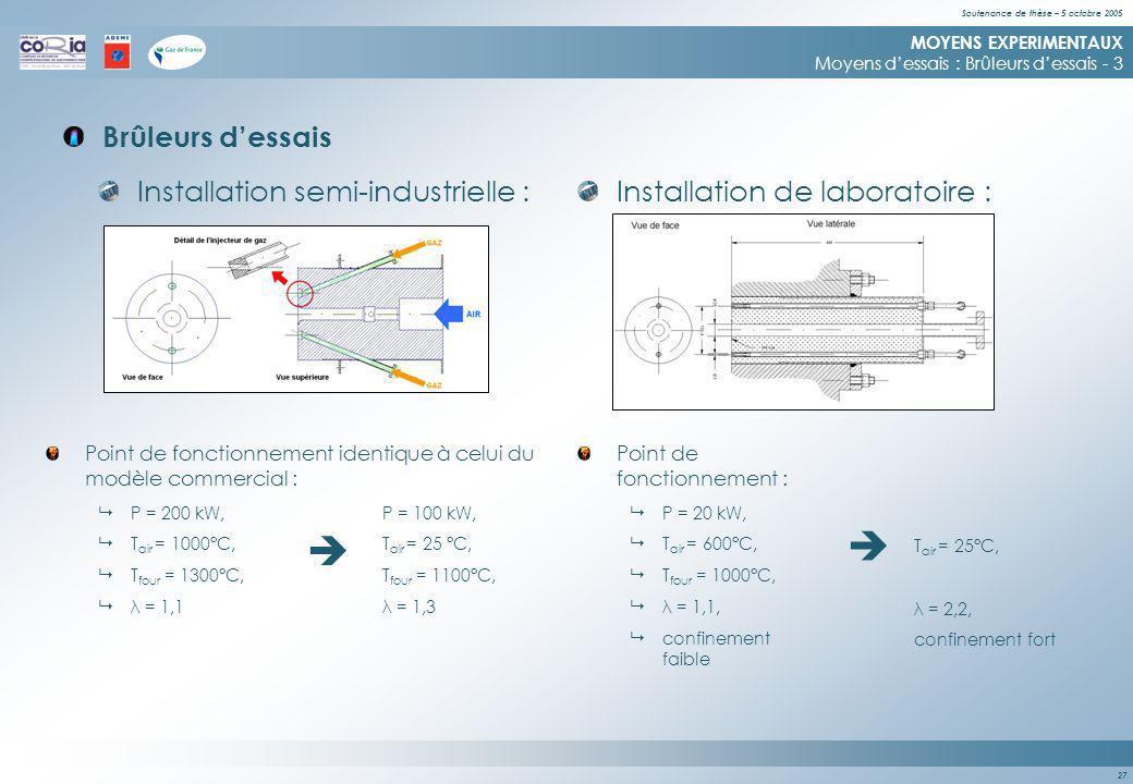Soutenance de thèse – 5 octobre 2005 27 Brûleurs dessais MOYENS EXPERIMENTAUX Moyens dessais : Brûleurs dessais - 3 Installation semi-industrielle :Installation de laboratoire : Point de fonctionnement identique à celui du modèle commercial : P = 200 kW, T air = 1000°C, T four = 1300°C, λ = 1,1 Point de fonctionnement : P = 20 kW, T air = 600°C, T four = 1000°C, λ = 1,1, confinement faible P = 100 kW, T air = 25 °C, T four = 1100°C, λ = 1,3 T air = 25°C, λ = 2,2, confinement fort