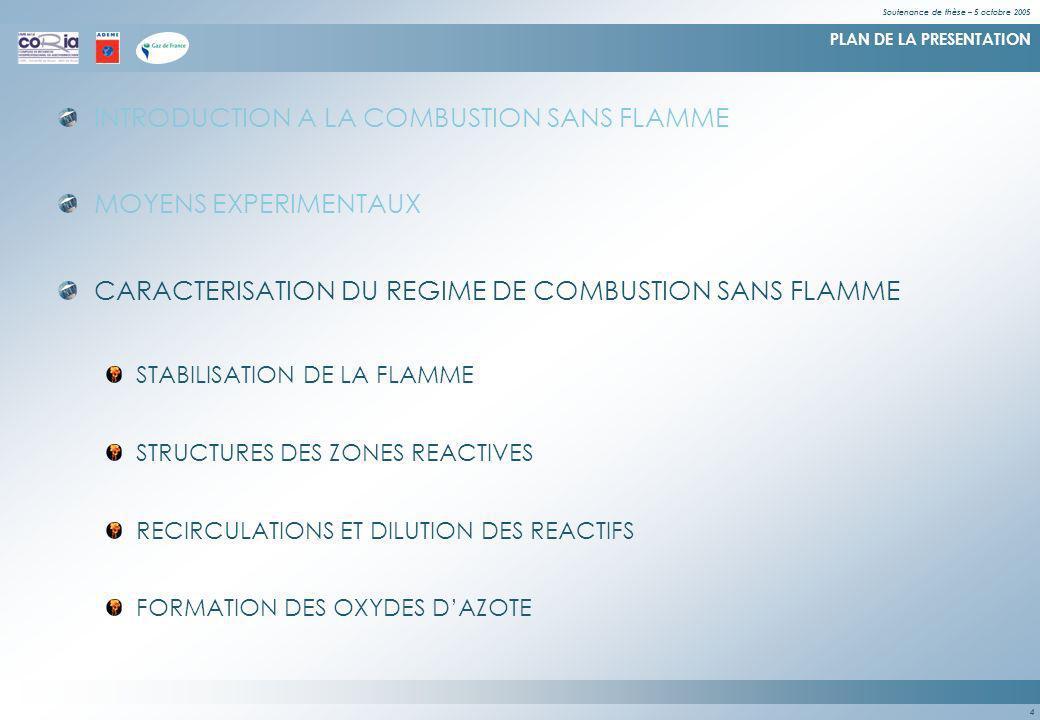Soutenance de thèse – 5 octobre 2005 4 PLAN DE LA PRESENTATION INTRODUCTION A LA COMBUSTION SANS FLAMME MOYENS EXPERIMENTAUX CARACTERISATION DU REGIME DE COMBUSTION SANS FLAMME STABILISATION DE LA FLAMME STRUCTURES DES ZONES REACTIVES RECIRCULATIONS ET DILUTION DES REACTIFS FORMATION DES OXYDES DAZOTE