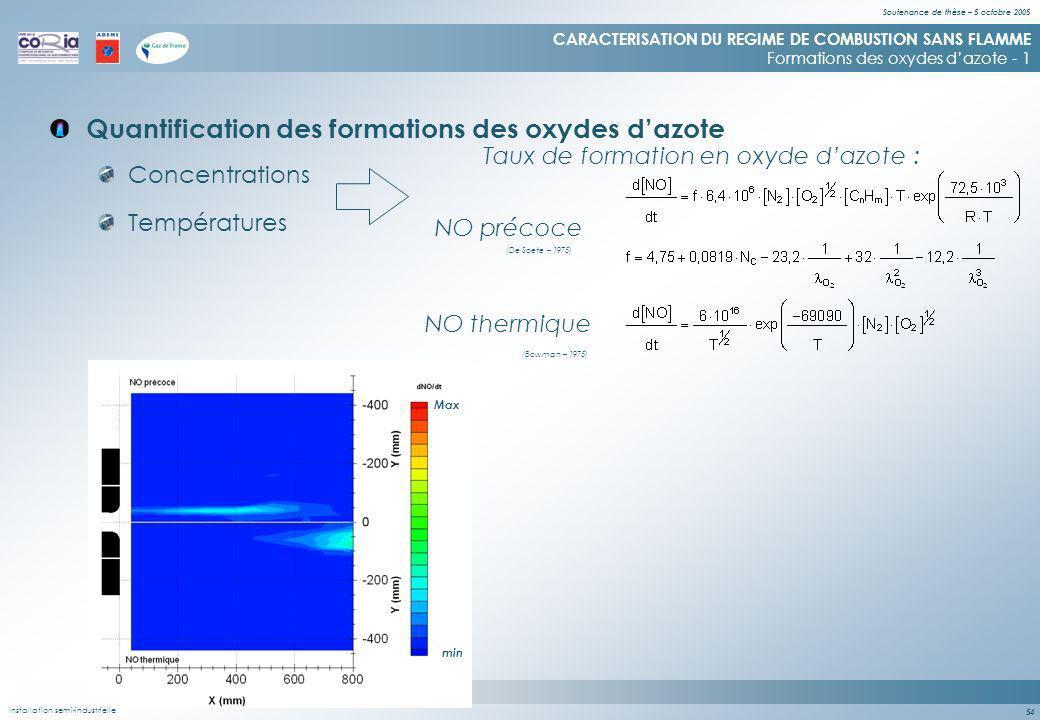 Soutenance de thèse – 5 octobre 2005 54 Quantification des formations des oxydes dazote CARACTERISATION DU REGIME DE COMBUSTION SANS FLAMME Formations des oxydes dazote - 1 Concentrations Températures Taux de formation en oxyde dazote : NO thermique NO précoce Max min Installation semi-industrielle (Bowman – 1975) (De Soete – 1975)