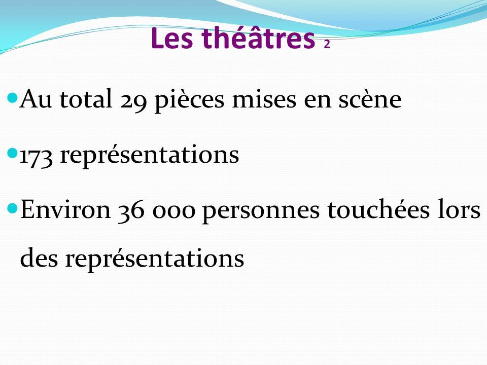 Au total 29 pièces mises en scène 173 représentations Environ 36 000 personnes touchées lors des représentations Les théâtres 2