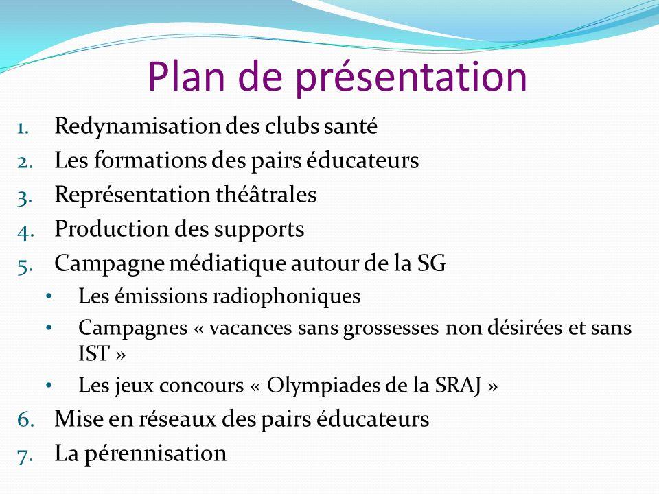 Plan de présentation 1. Redynamisation des clubs santé 2.