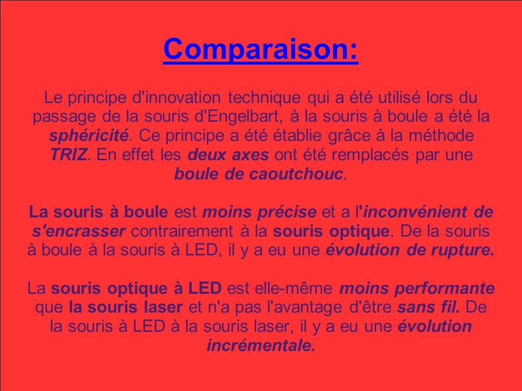 Comparaison: Le principe d innovation technique qui a été utilisé lors du passage de la souris d Engelbart, à la souris à boule a été la sphéricité.