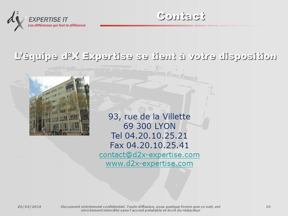Contact 20/04/2014Document strictement confidentiel. Toute diffusion, sous quelque forme que ce soit, est strictement interdite sans l'accord préalabl