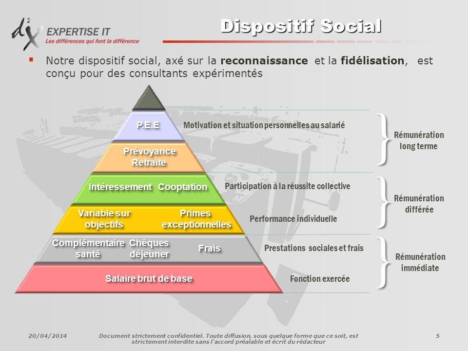 Dispositif Social Notre dispositif social, axé sur la reconnaissance et la fidélisation, est conçu pour des consultants expérimentés 20/04/2014Document strictement confidentiel.