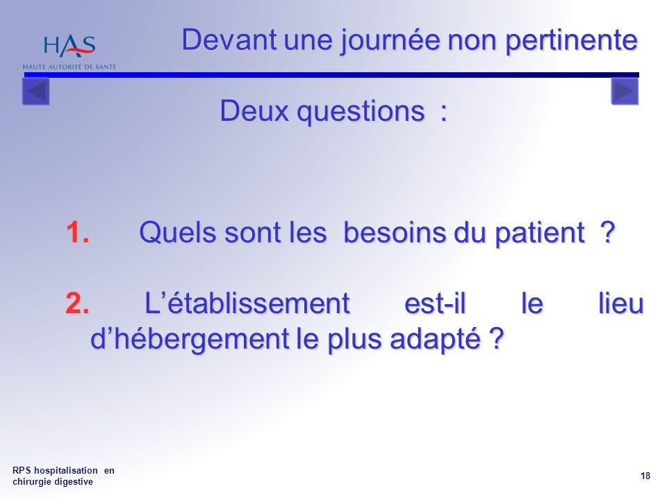 RPS hospitalisation en chirurgie digestive 18 Devant une journée non pertinente Deux questions : 1.