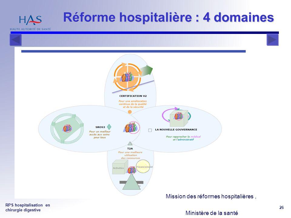 RPS hospitalisation en chirurgie digestive 26 Réforme hospitalière : 4 domaines Accompagnement des r ormes es Mission des réformes hospitalières, Ministère de la santé