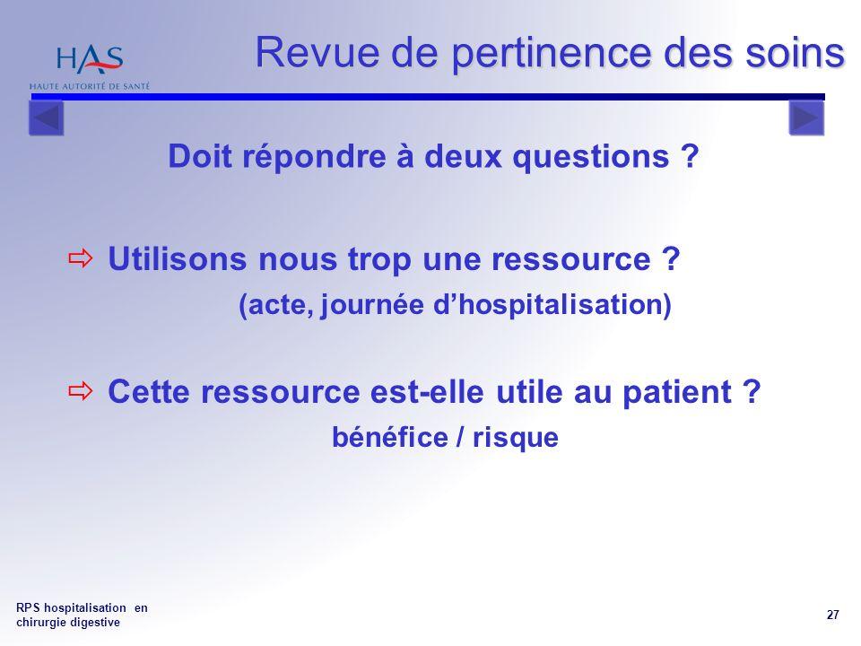 RPS hospitalisation en chirurgie digestive 27 Revue de pertinence des soins Utilisons nous trop une ressource .