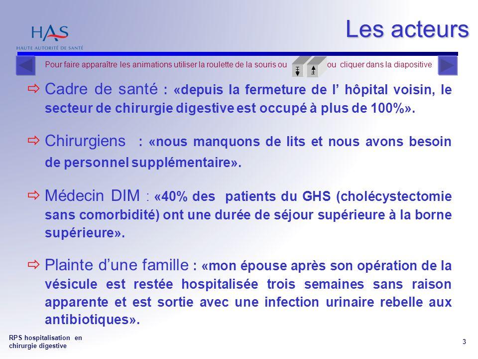 RPS hospitalisation en chirurgie digestive 3 Cadre de santé : «depuis la fermeture de l hôpital voisin, le secteur de chirurgie digestive est occupé à plus de 100%».