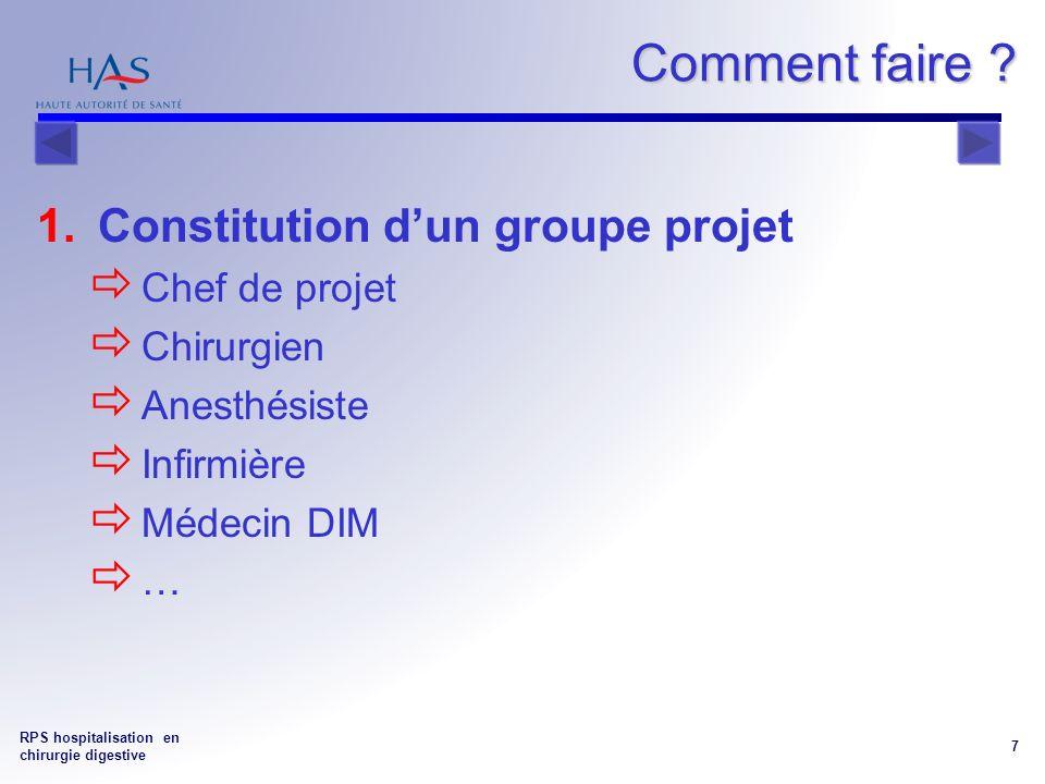 RPS hospitalisation en chirurgie digestive 7 Comment faire .