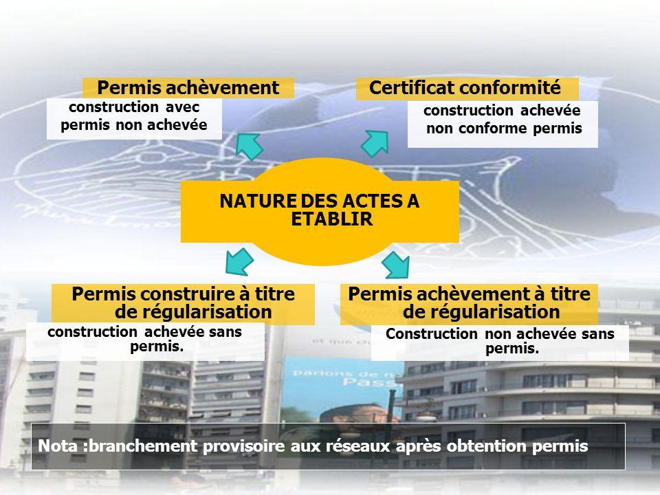 Nota :branchement provisoire aux réseaux après obtention permis Certificat conformité construction achevée non conforme permis Permis construire à titre de régularisation construction achevée sans permis.