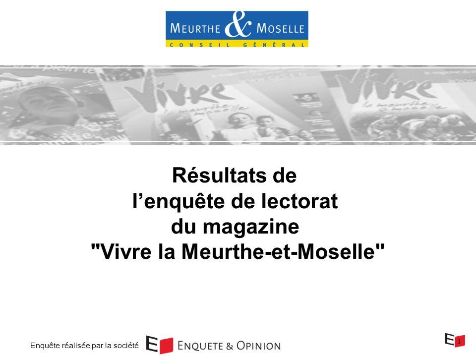 1 Résultats de lenquête de lectorat du magazine Vivre la Meurthe-et-Moselle Enquête réalisée par la société