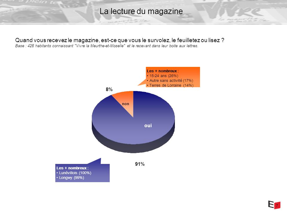 7 La lecture du magazine Quand vous recevez le magazine, est-ce que vous le survolez, le feuilletez ou lisez .