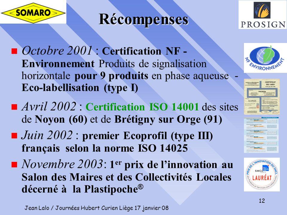 Jean Lalo / Journées Hubert Curien Liège 17 janvier 08 12 n Octobre 2001 : Certification NF - Environnement Produits de signalisation horizontale pour