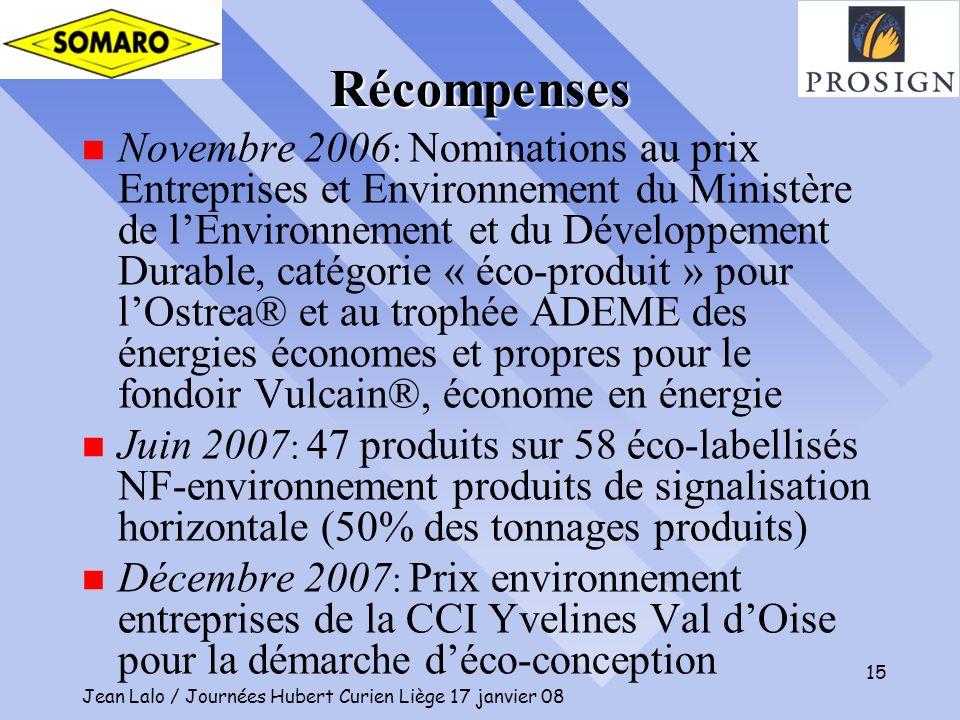 Jean Lalo / Journées Hubert Curien Liège 17 janvier 08 15 Récompenses n Novembre 2006 : Nominations au prix Entreprises et Environnement du Ministère