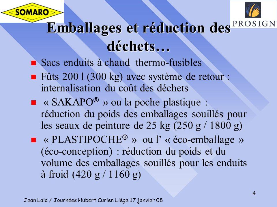Jean Lalo / Journées Hubert Curien Liège 17 janvier 08 4 Emballages et réduction des déchets… n Sacs enduits à chaud thermo-fusibles n Fûts 200 l (300