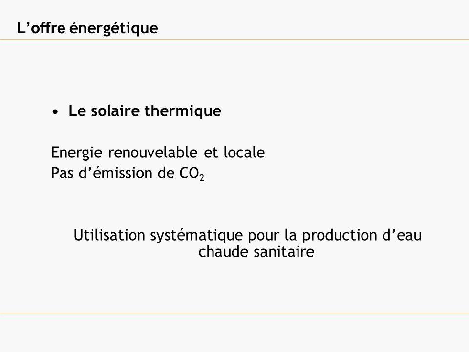 Loffre énergétique Le solaire thermique Energie renouvelable et locale Pas démission de CO 2 Utilisation systématique pour la production deau chaude s