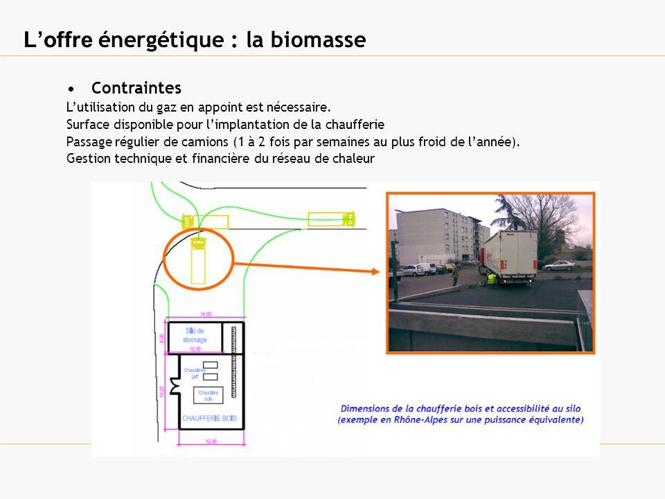 Loffre énergétique : la biomasse Contraintes Lutilisation du gaz en appoint est nécessaire. Surface disponible pour limplantation de la chaufferie Pas