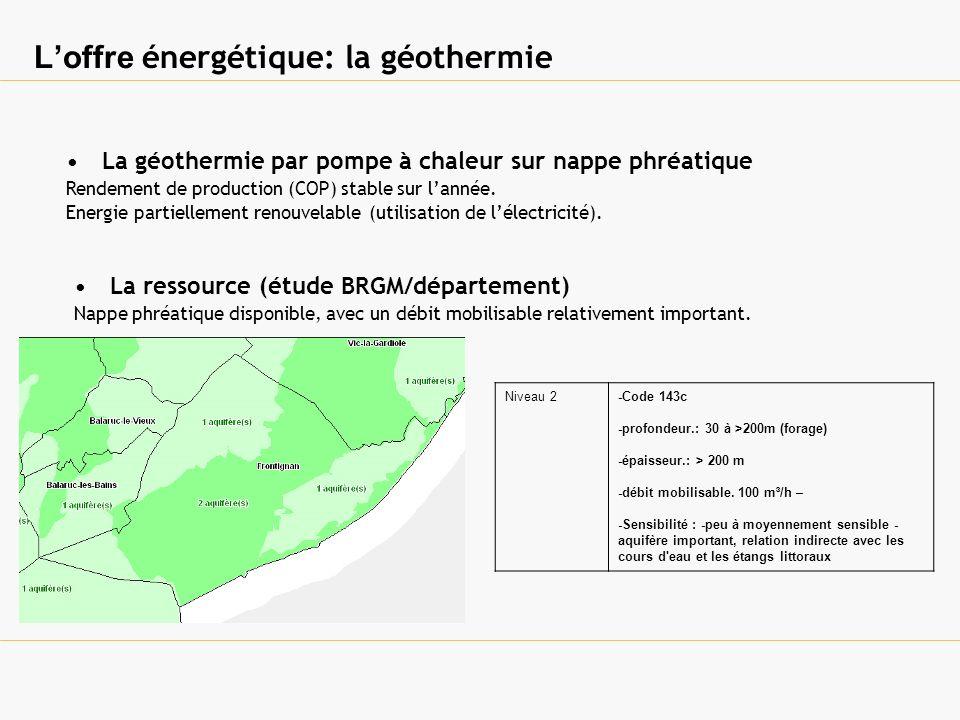 Loffre énergétique: la géothermie La géothermie par pompe à chaleur sur nappe phréatique Rendement de production (COP) stable sur lannée. Energie part
