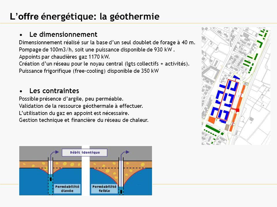 Loffre énergétique: la géothermie Le dimensionnement Dimensionnement réalisé sur la base dun seul doublet de forage à 40 m. Pompage de 100m3/h, soit u