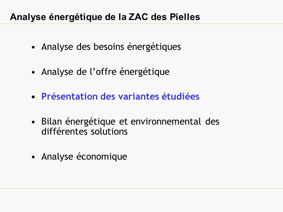 Analyse énergétique de la ZAC des Pielles Analyse des besoins énergétiques Analyse de loffre énergétique Présentation des variantes étudiées Bilan éne