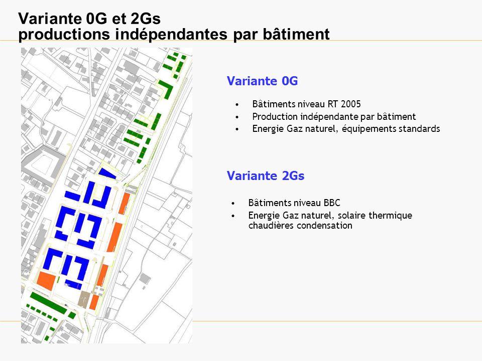 Variante 0G et 2Gs productions indépendantes par bâtiment Variante 0G Bâtiments niveau RT 2005 Production indépendante par bâtiment Energie Gaz naturel, équipements standards Variante 2Gs Bâtiments niveau BBC Energie Gaz naturel, solaire thermique chaudières condensation