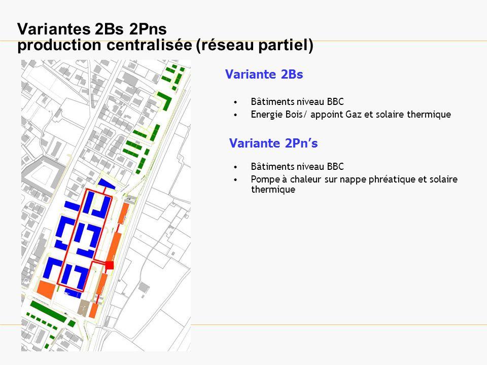 Variantes 2Bs 2Pns production centralisée (réseau partiel) Bâtiments niveau BBC Energie Bois/ appoint Gaz et solaire thermique Variante 2Bs Variante 2