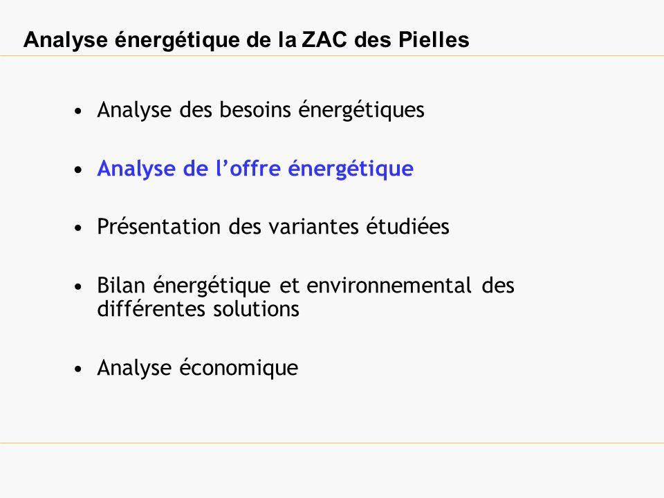 Analyse énergétique de la ZAC des Pielles Analyse des besoins énergétiques Analyse de loffre énergétique Présentation des variantes étudiées Bilan énergétique et environnemental des différentes solutions Analyse économique