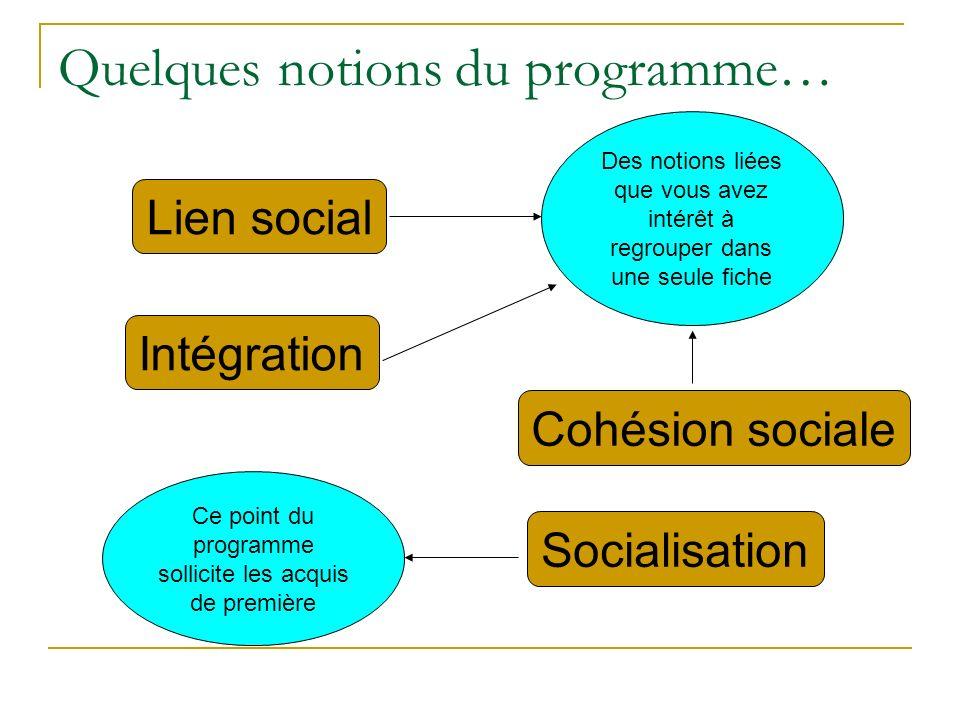Quelques notions du programme… Lien social Cohésion sociale Intégration Socialisation Des notions liées que vous avez intérêt à regrouper dans une seule fiche Ce point du programme sollicite les acquis de première