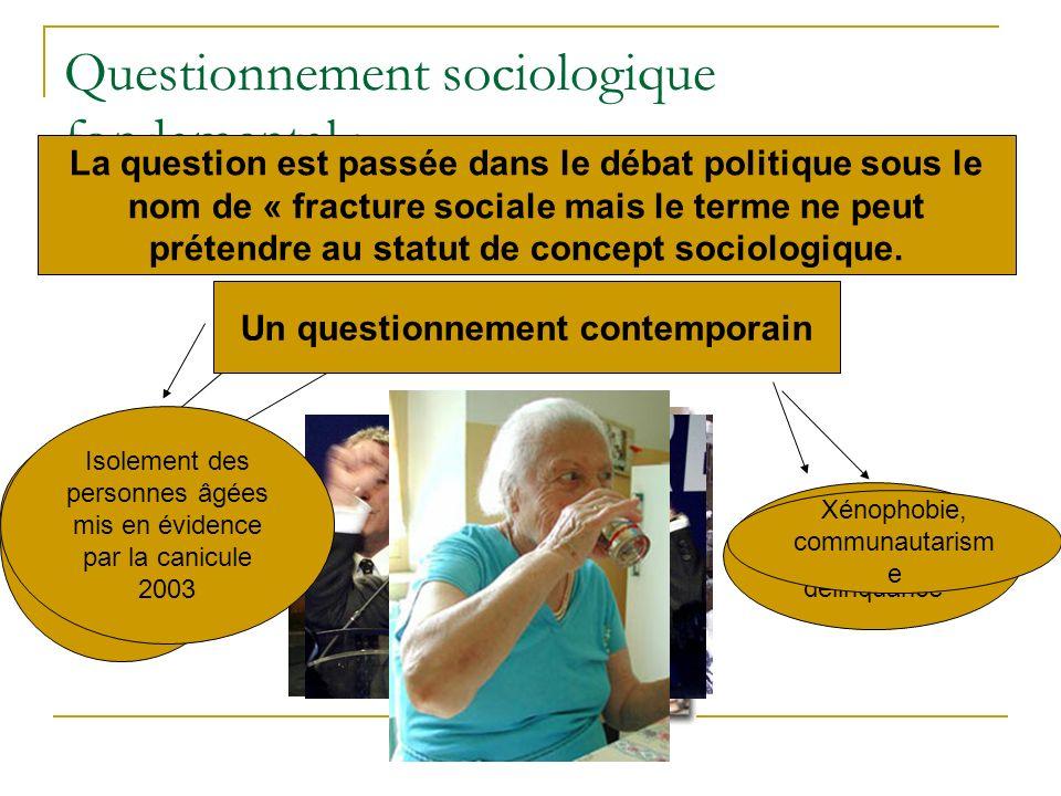 Questionnement sociologique fondamental : Comment une société « tient-elle », forme-t-elle un tout, un ensemble dindividus acceptant des règles communes .