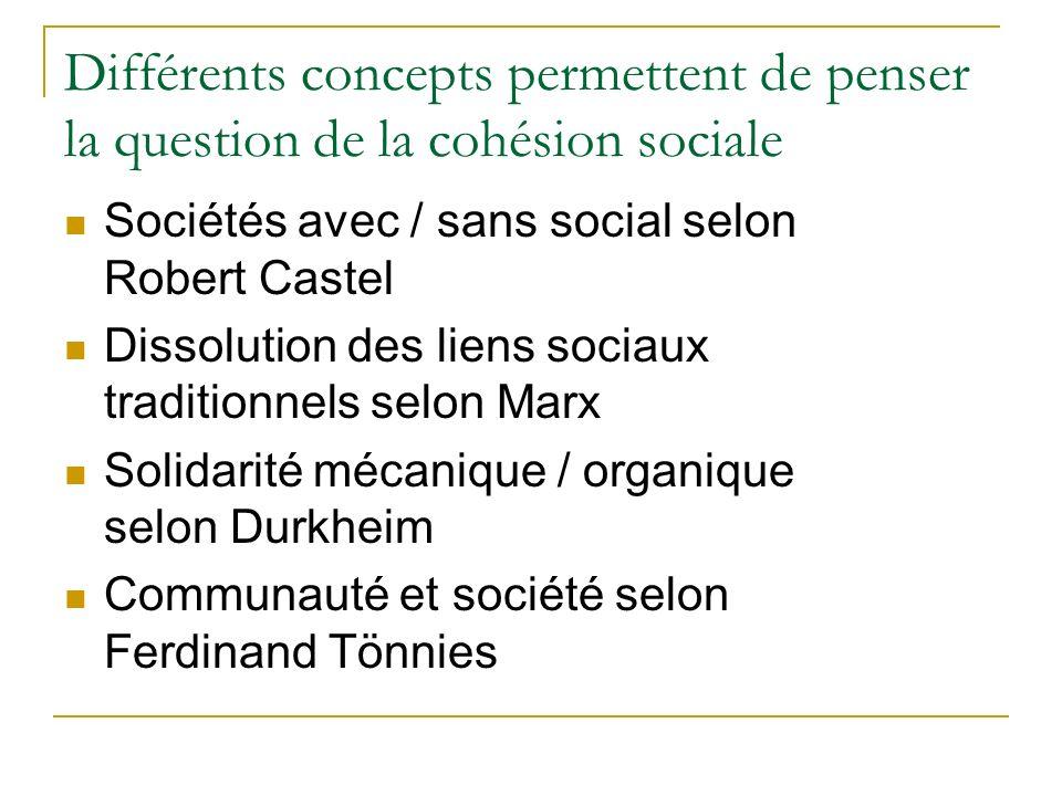 Différents concepts permettent de penser la question de la cohésion sociale Sociétés avec / sans social selon Robert Castel Dissolution des liens sociaux traditionnels selon Marx Solidarité mécanique / organique selon Durkheim Communauté et société selon Ferdinand Tönnies