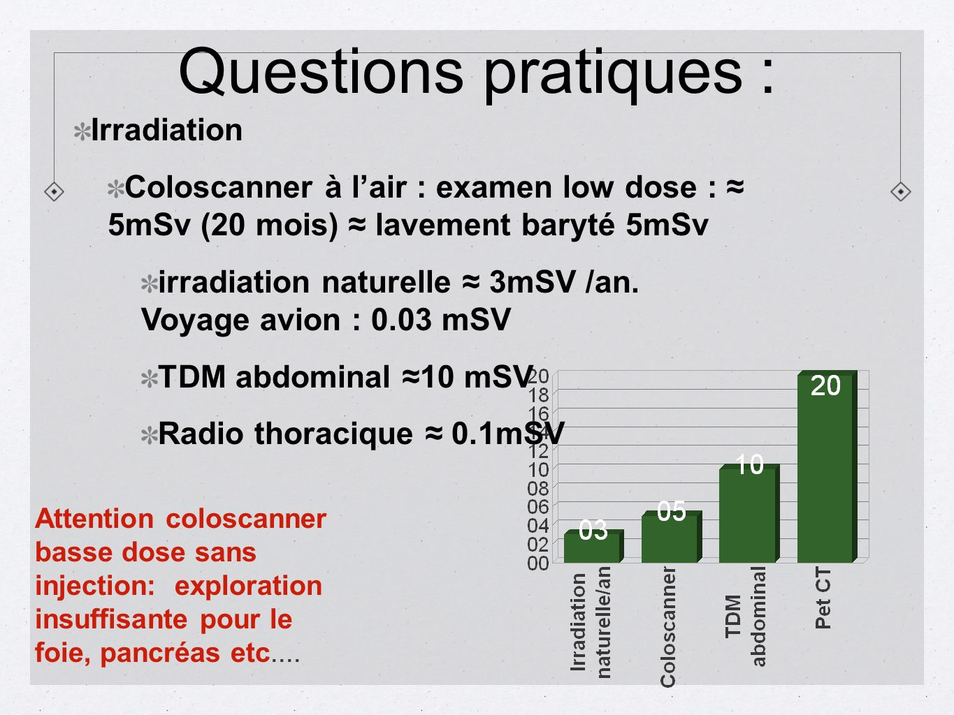 Irradiation Coloscanner à lair : examen low dose : 5mSv (20 mois) lavement baryté 5mSv irradiation naturelle 3mSV /an.